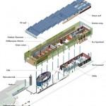 Green Building & Design