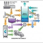 Application Of Green Technology   Green Technology Green Technology ...