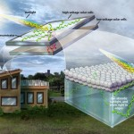 what is green building technology