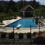 Inground Pool Landscaping Ideas