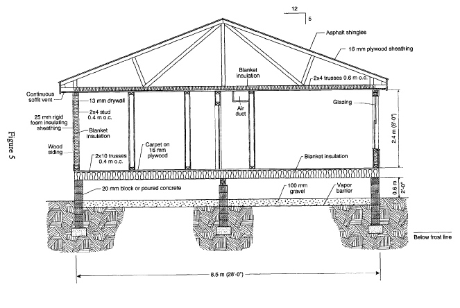 Building foundation structure bee home plan home for Building foundation plans
